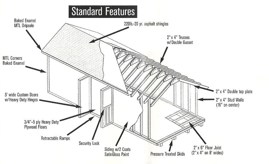Storage Sheds and Portable Buildings 5